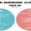 (準)委任契約書の印紙税・収入印紙の概略図